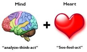 head and heart approach in change management