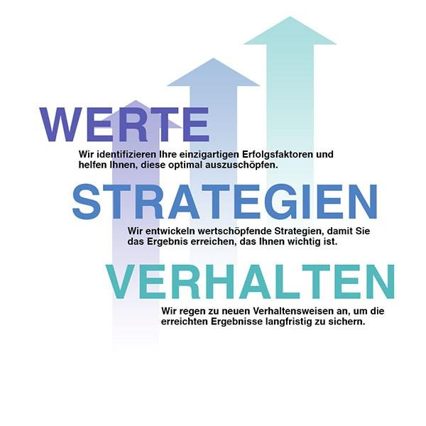 Fuehrungskraefte Coaching, Business Coaching, München